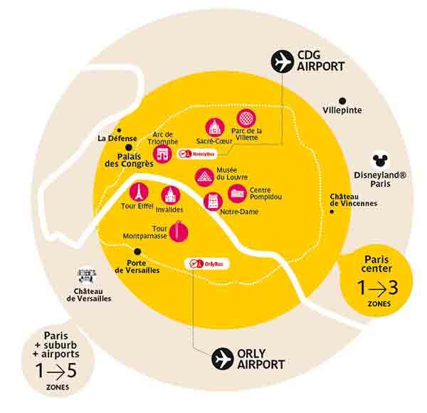 راهنمای مترو پاریس