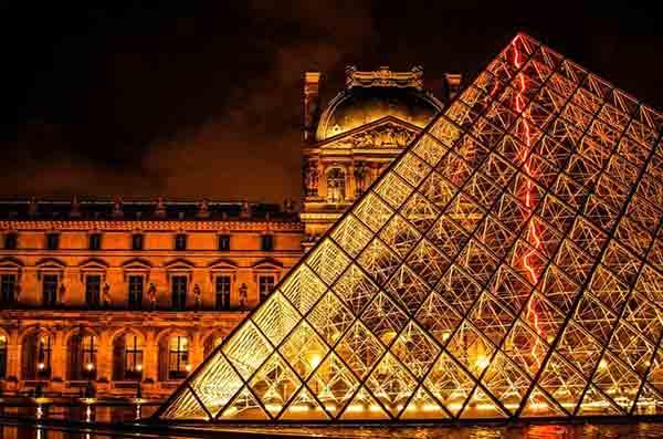 هزینه های زندگی در پاریس, موزه ها ,موزه لوور , برج ایفل ,موزه گروین ,موزه اورسی ,اپرای گارنیه ,ژرژ پمپیدو,کاباره مولن روژ ,کاباره لیدو ,طاق پیروزی,کلیسای سکره کور ,کلیسای سنت دنیس , کلیسای نوتردام ,,,