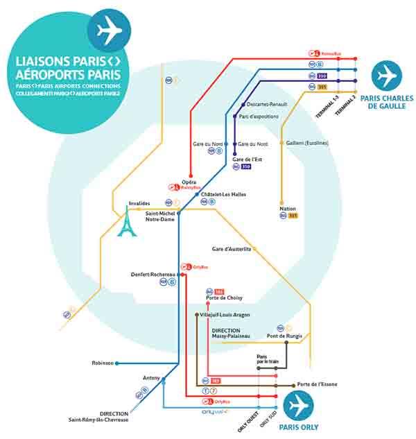 حمل و نقل فرودگاه های پاریس
